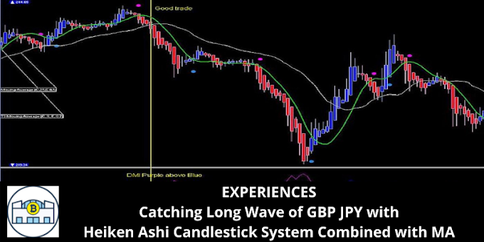 EXPERIENCES: Catching Long Wave of GBP JPY with Heiken Ashi Candlestick System Combined with MA