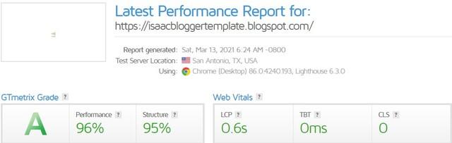 GT Metrix Score of Isaac Blogger Template By PBT