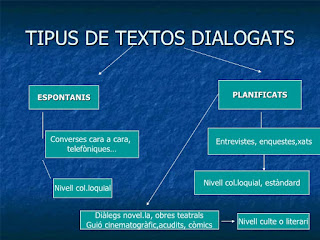 http://issuu.com/caminsmes/docs/dialegs_sise