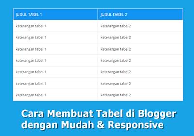 Cara Membuat Tabel di Blogger dengan Mudah & Responsive