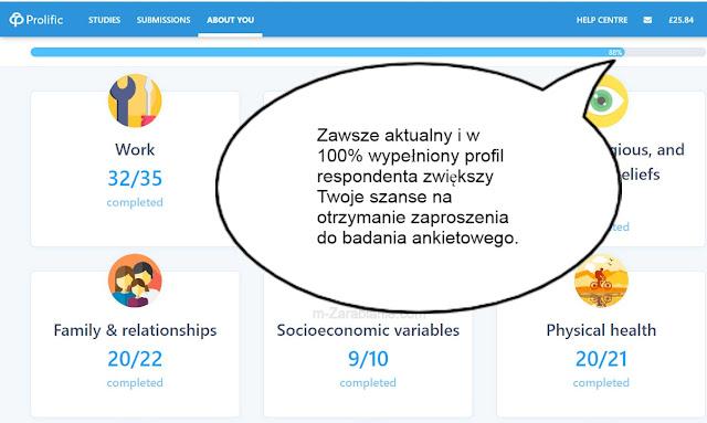 Prolific, aktualizacja profilu.
