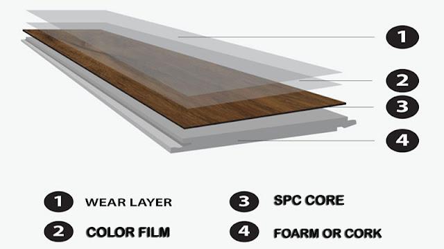 struktur lapisan lantai spc