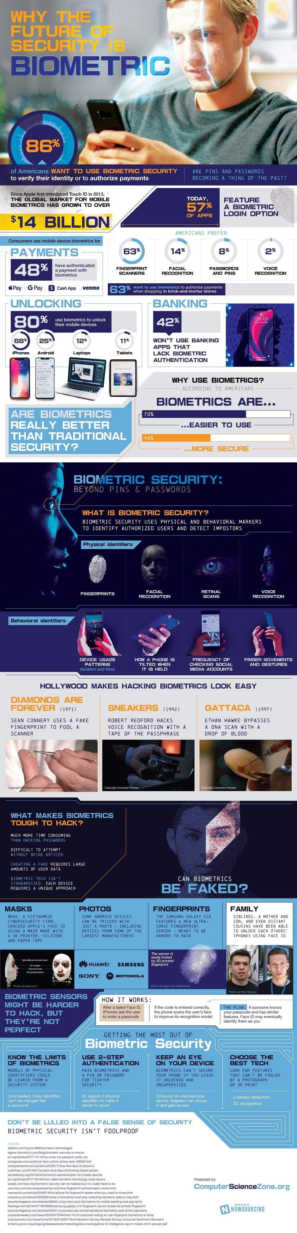 Can Biometrics Be Faked? #infographic