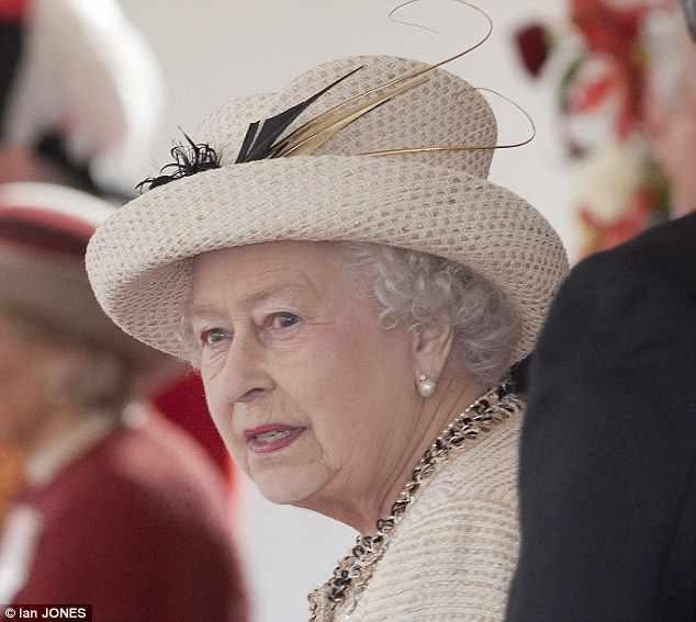 Queen Elizabeth Ii's Surname