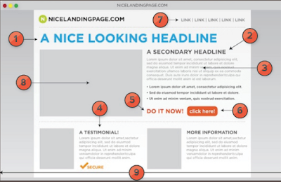 perfect-landing-page-that-converts-2016