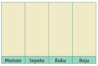 Tuliskan data dalam tabel berikut www.simplenews.me