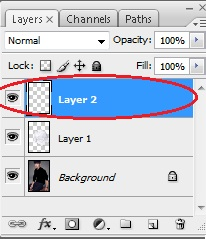 Teknik Draping di Photoshop