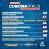 Luis Eduardo Magalhães registra mais dois casos de coronavírus