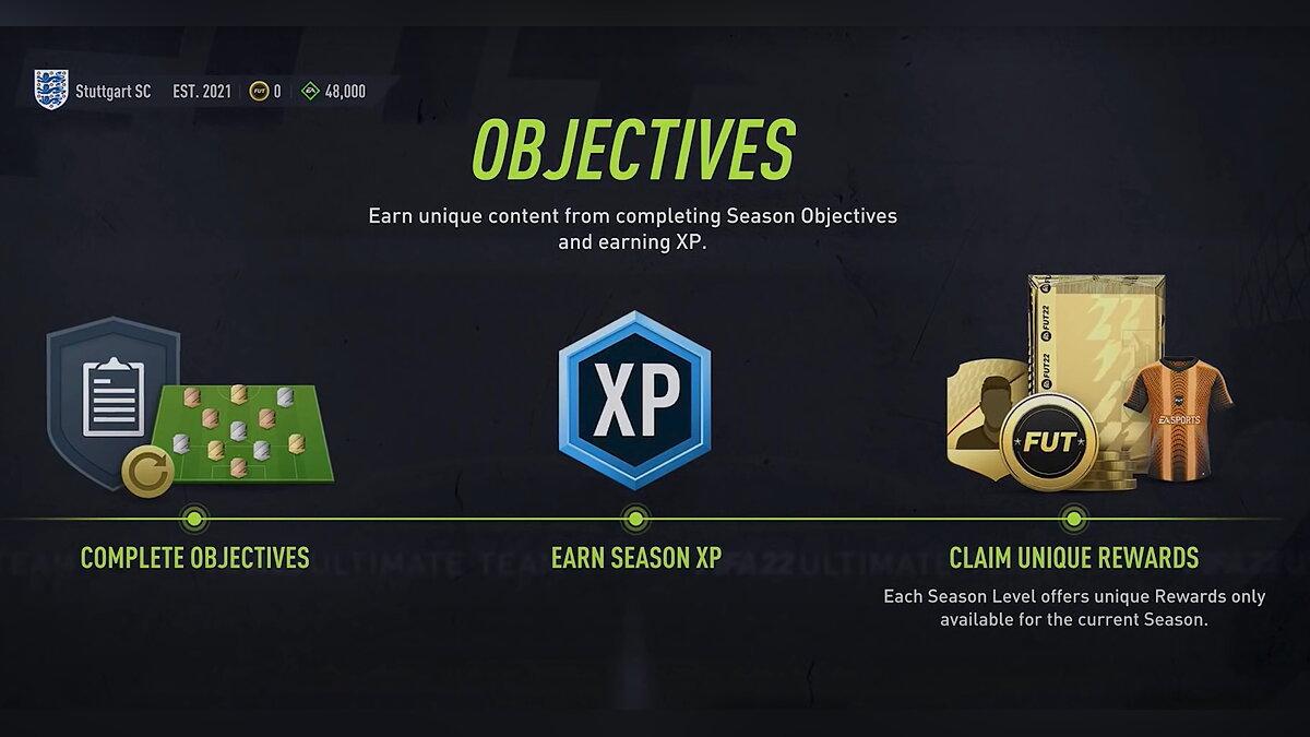 Keep track of Season objectives