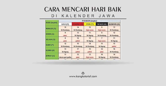 Cara Mencari Hari Baik Di Kalender Jawa