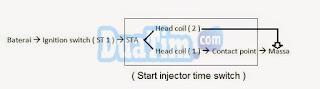 Air valve electrical circuit dan Start injector time switch EFI 2