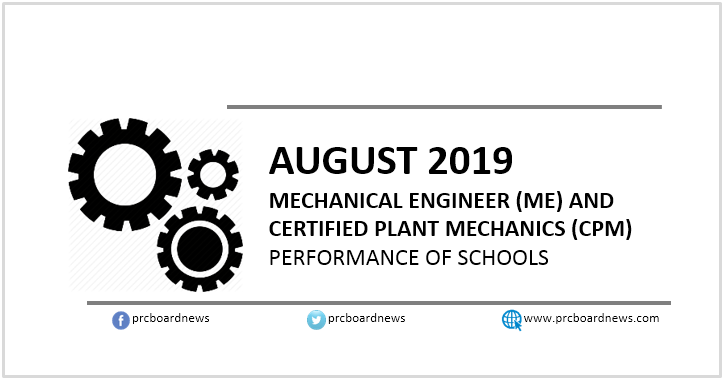August 2019 Mechanical Engineering ME, CPM board exam result: performance of schools