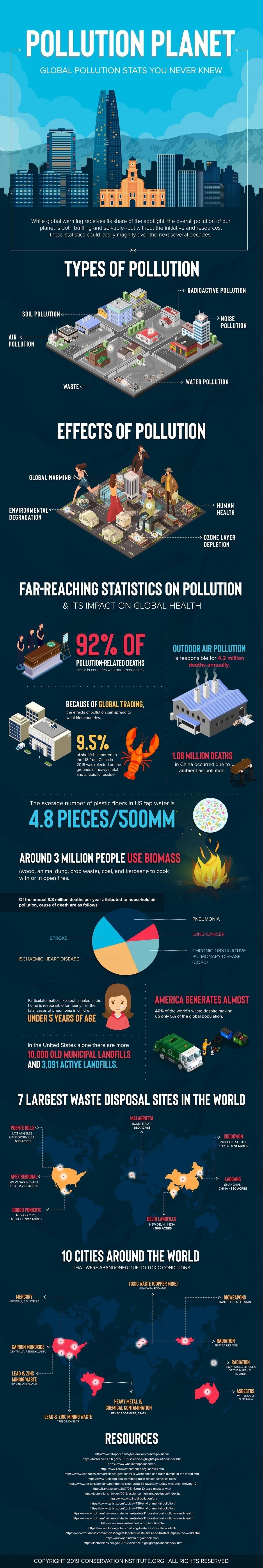 Pollution Plant: Global Pollution Stats You Never Knew #infographic