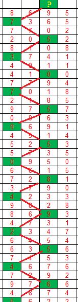 Trik terbaru Mematikan angka kepala 2d Sgp