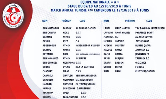 قائمة المنتخب الوطني التونسي التي ستواجه منتخب الكاميرون