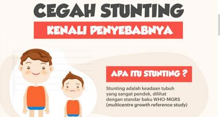 definisi Stunting