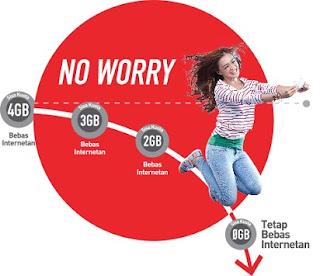 paket internet smartfren, Smartplan Limitless, 4G LTE,