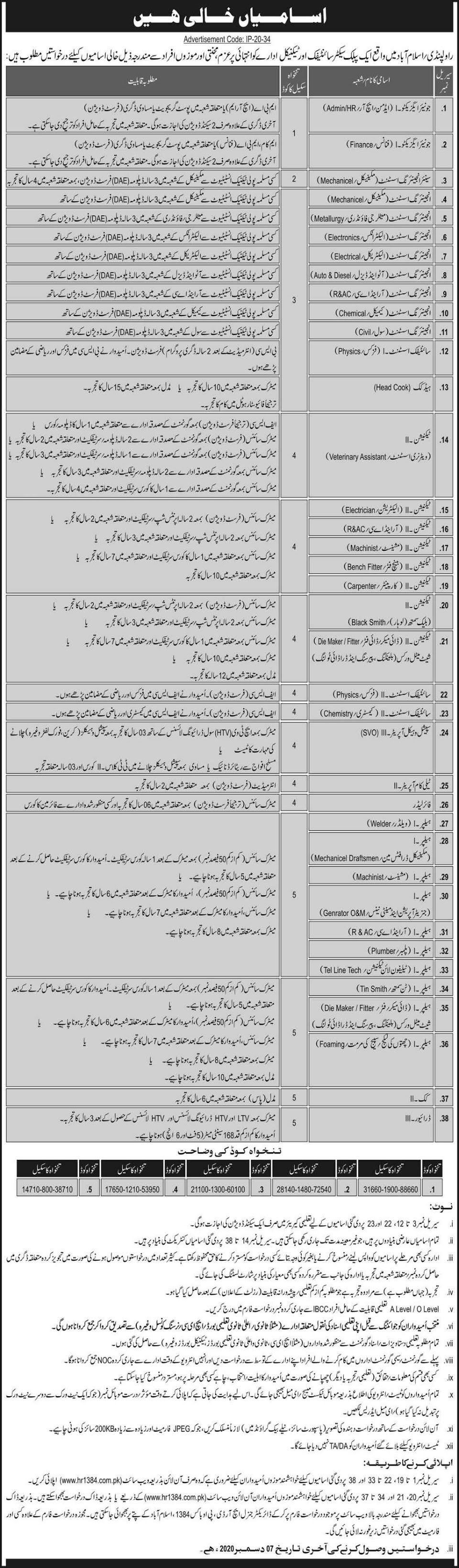 Public Sector Scientific & Technical Department Jobs 2020 Latest For Scientific Assistant, Head Cook, Technical-II Veterinary Assistant and more