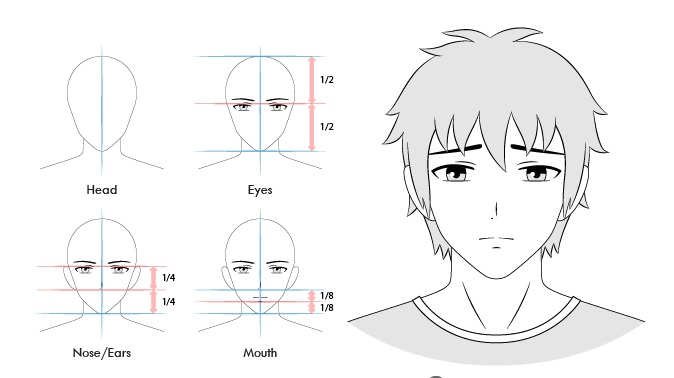 Ekspresi wajah kesal pria anime