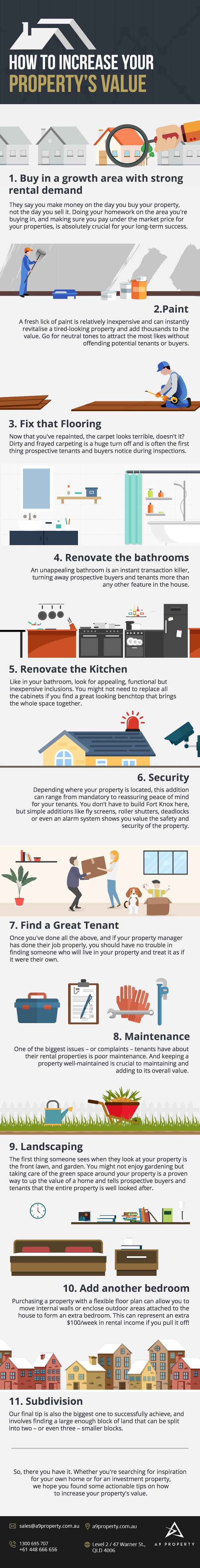 How to Increase your Property