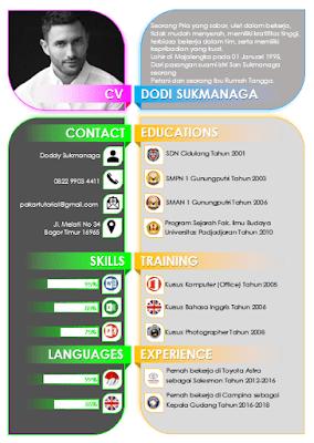 Contoh Curriculum Vitae dengan Microsoft Word