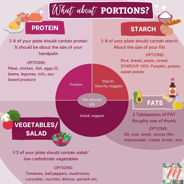 portions food health diet