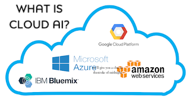 What is Cloud AI Services