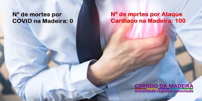 COVID-0