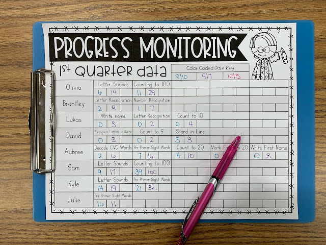"Progress Monitoring Form with text ""Progress Monitoring 1st Quarter"""
