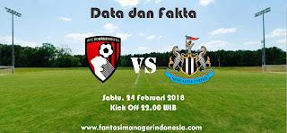 Data dan Fakta Fantasy Premier League GW 28 Bournemouth vs Newcastle United Fantasi Manager Indonesia
