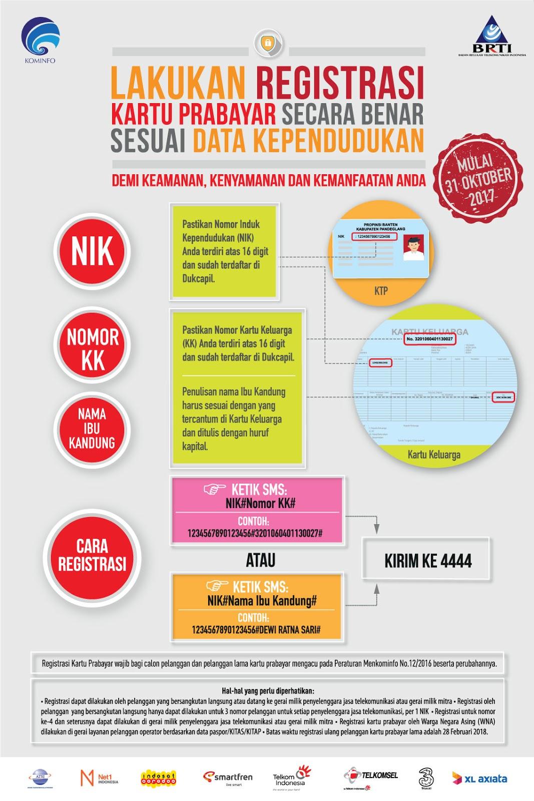 Cara Registrasi Ulang Kartu Prabayar Indosat Telkomsel Xl Tri Dan