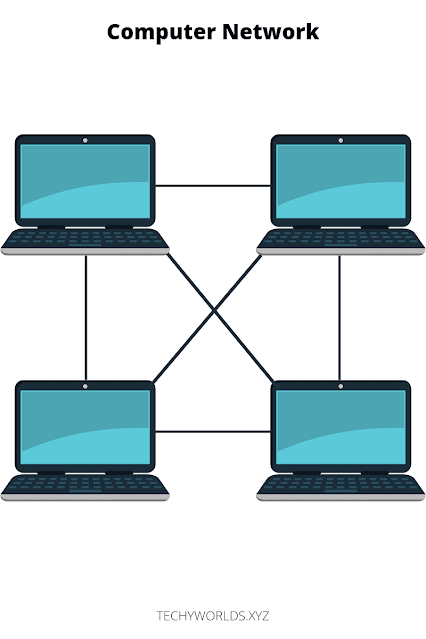 what-are-computer-network