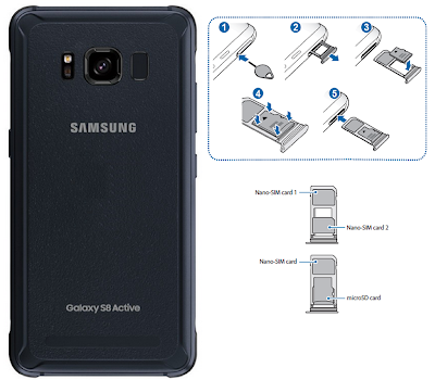 SIMCard Samsung Galaxy S8 Active
