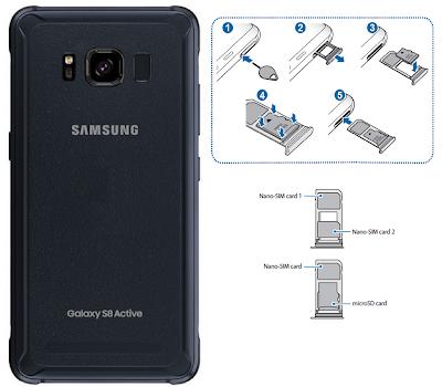 SIMCard Samsung Galaxy S8 Active