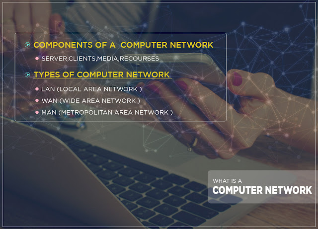 WHAT-IS-A-COMPUTER-NETWORK