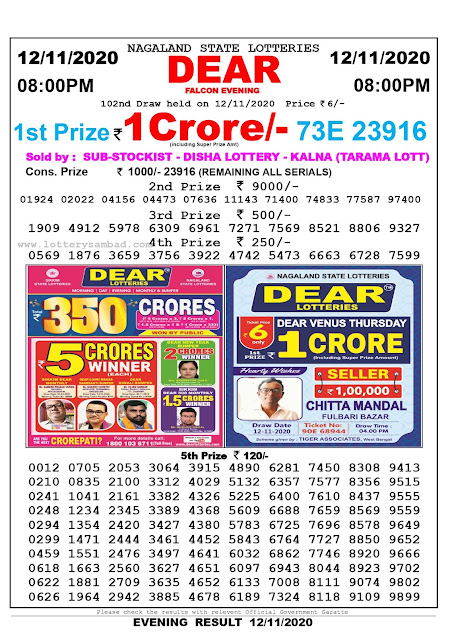 Lottery Sambad 12.11.2020 Today Results 11:00 pm, Nagaland State Lottery Sambad Today Result 8 pm, Sambad Lottery, Lottery Sambad Live Result Today