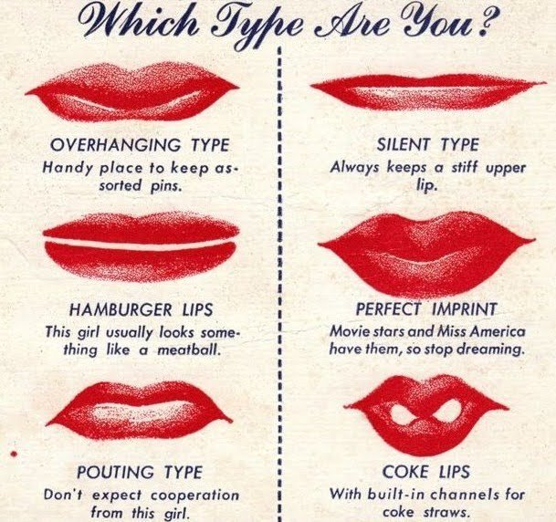 The Lindy Charm School for Girls: Which Lip Type are you?