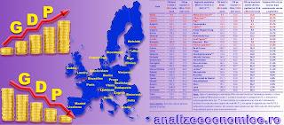 Care e impactul economiilor capitalelor în economiile statelor UE
