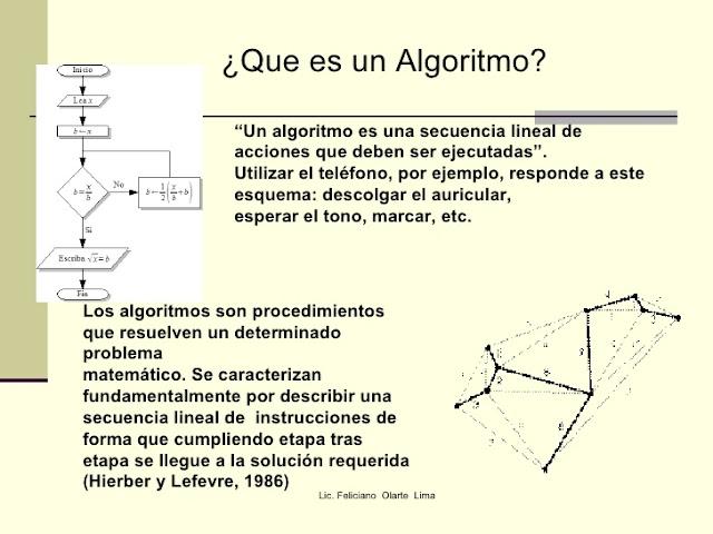 ¿Que es un Algoritmo? En la enseñanza de la matematicas.