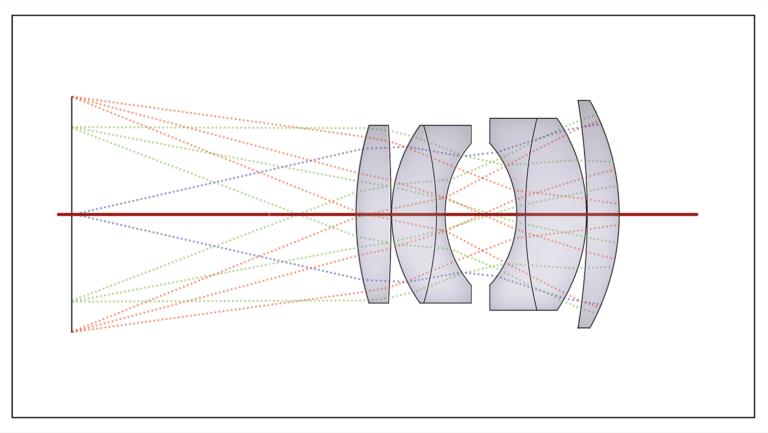 Оптическая схема Biotar 58mm f/2.0