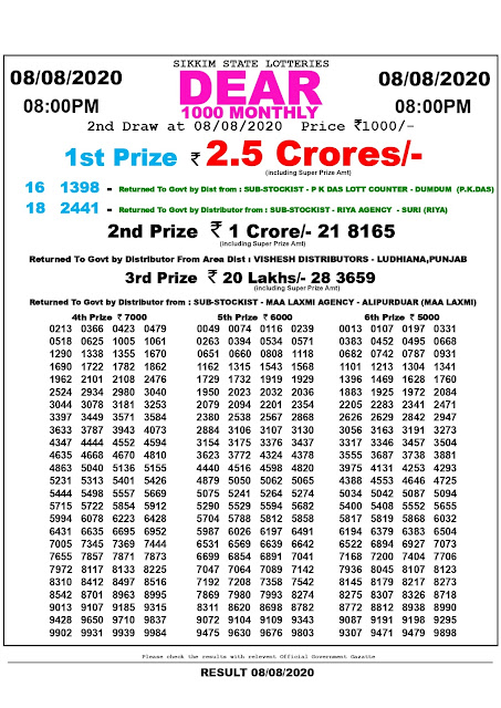 Lottery Sambad Sikkim Dear 1000 Monthly Lottery 08-08-2020 Results
