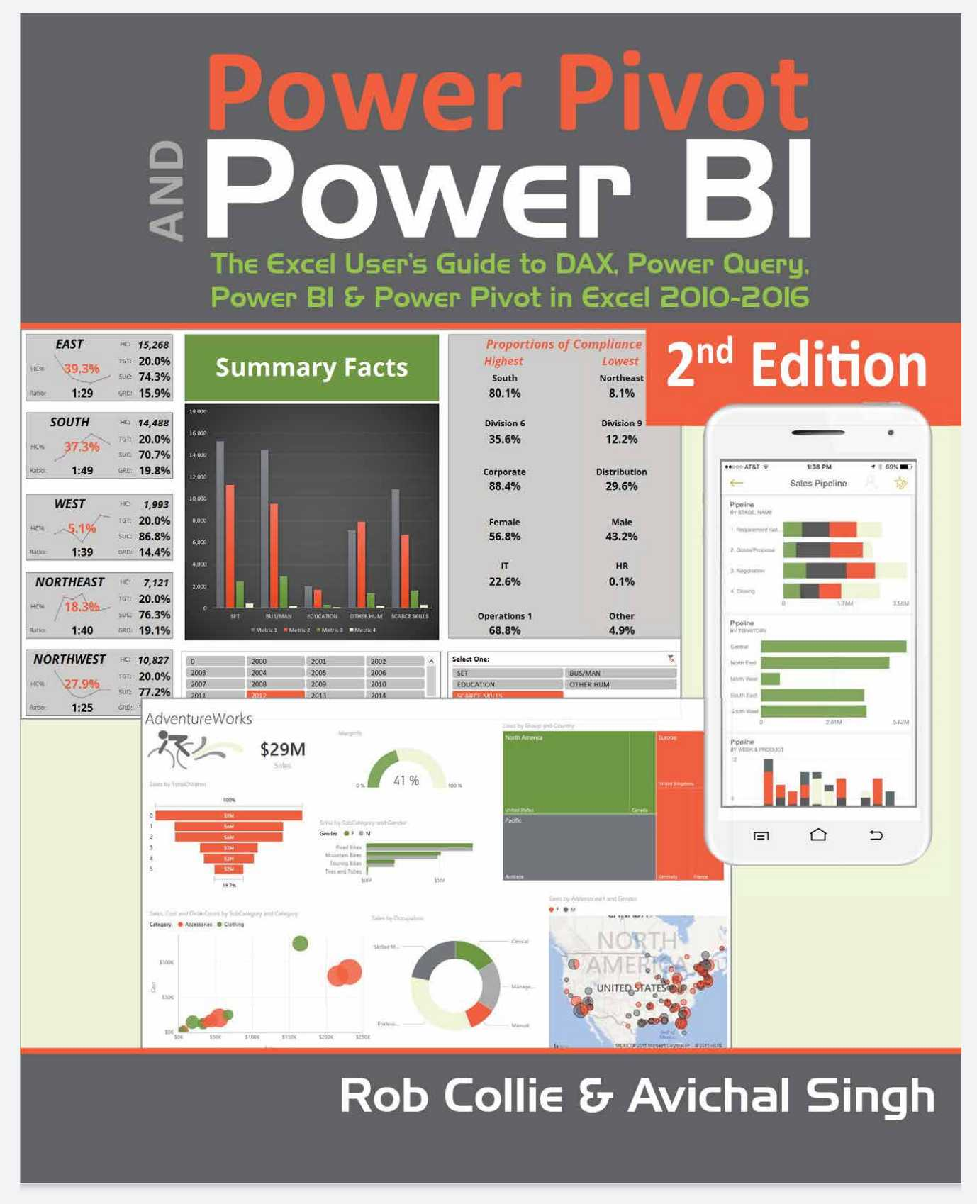 Power Pivot and Power BI. The Excel User's Guide to DAX, Power Query, Power BI & Power Pivot in Excel 2010-2021