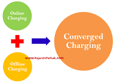 Converged Charging by Rajarshi Pathak