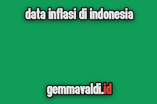 Data Inflasi Indonesia Saat Ini