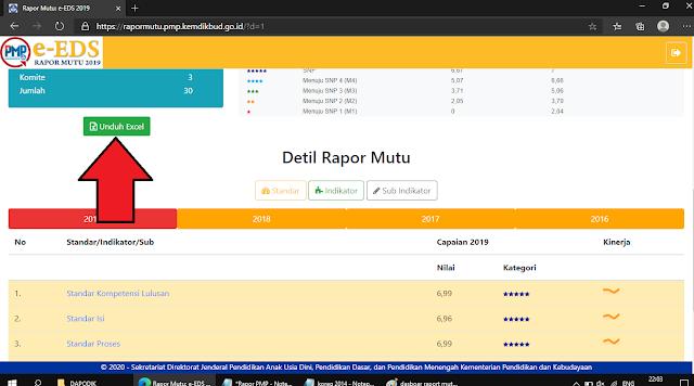 download raport mutu pmp 2019