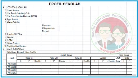 Download File Profil Sekolah Format Excel Pelaksana K-13
