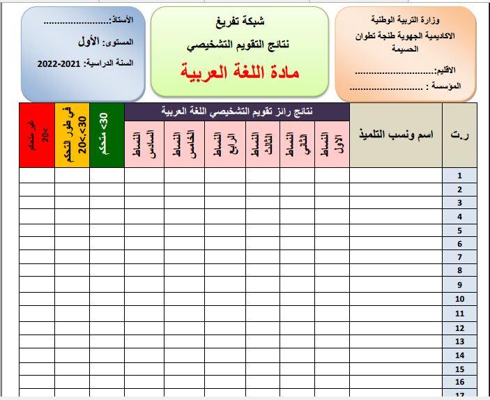 شبكة تفريغ نتائج التقويم التشخيصي اللغة العربية المستوى الأول بصيغة Word