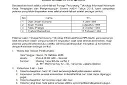 Pengumuman Hasil Administrasi Tenaga Pendukung Teknologi Informasi Pokja Pengkajian Dan Pengembangan Sistem (PPS) KASN