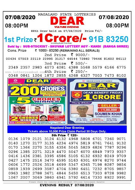 Nagaland State Lotteries 07-08-2020 Lottery Sambad Result 8:00 PM