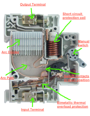 Anatomy of the Miniture Circuit Breaker